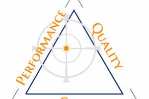 Focus of Achievable Engineering