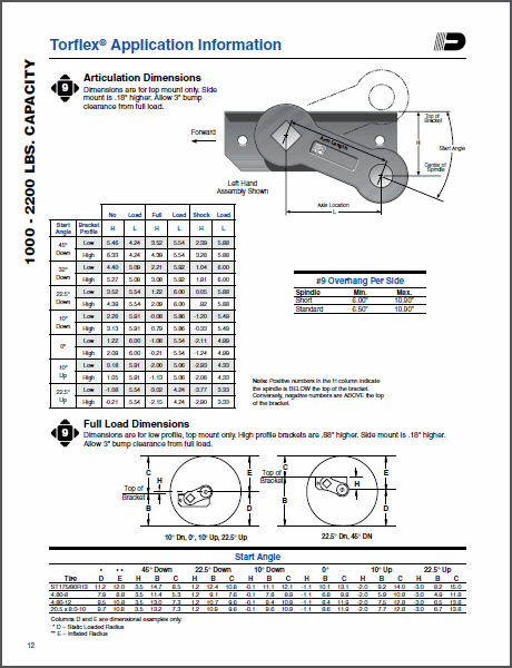 Dexter Torflex Axles Articulation Dimensions Page