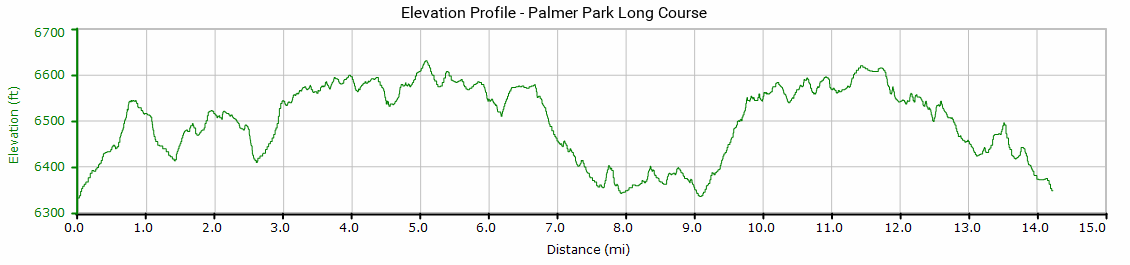Long Course Elevation Profile