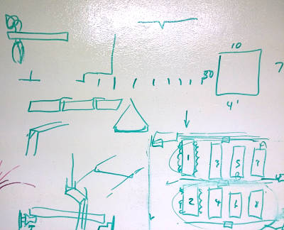 Design Info on the Board