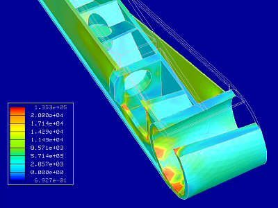 FEA & Other Tools