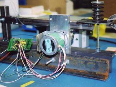 Instrumented Test Fixture Machine